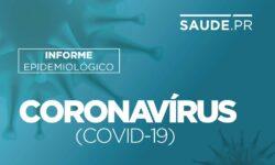 Estado tem maior número de óbitos por Covid-19 desde o início da pandemia
