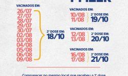 Covid-19: Calendário da segunda dose da vacina da Pfizer é antecipado